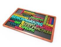 Porównywać z normą 3d wordclouds na blackboard Zdjęcie Royalty Free