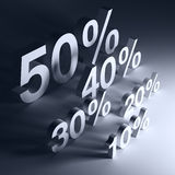 Por cento Fotografia de Stock