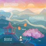 Porcelanowy infographics royalty ilustracja