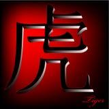 porcelanowy tygrysi zodiak Fotografia Stock