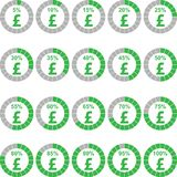 Porcentagem da moeda da libra Fotografia de Stock