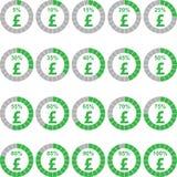 Porcentaje de la moneda de la libra ilustración del vector