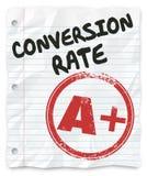 Porcentaje de las ventas de Rate Grade Lined Paper Successful de la conversión Fotos de archivo libres de regalías