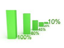 Porcentaje ecológico del crecimiento Fotografía de archivo libre de regalías