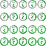 Porcentaje euro de la moneda ilustración del vector