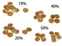 Porcentajes BRITÁNICOS de los impuestos, monedas aisladas Imagen de archivo