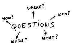 Porciones de preguntas Foto de archivo