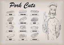 Pork pig carcass cut parts info graphics scheme sign poster butc Royalty Free Stock Image