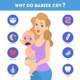 Porque o bebê é gritar infographic para a mãe nova ilustração royalty free