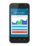 Portafoglio mobile di applicazione di attività bancarie sullo schermo dello smartphone illustrazione di stock