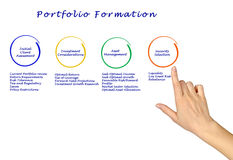 Portfolio Formation. Presenting diagram of Portfolio Formation stock image