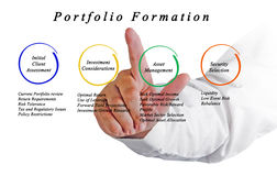 Portfolio Formation. Presenting diagram of Portfolio Formation stock photos