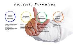 Portfolio Formation Stock Photos