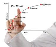 Portfolio of securities Stock Photos