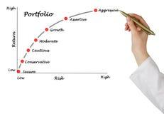 Portfolio of securities Stock Photography