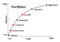 Portfolio of securities vector illustration