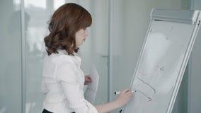 Porträt des Geschäftsfrauzeichnungsdiagramms auf dem whiteboard im Büro stock video footage