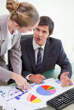 Portrait of a business team studying statistics with a computer Royalty Free Stock Image