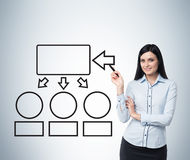 Portrait of smiling woman who points out empty flow charts. A scheme of the business process stock image