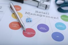 Portrait of stapler, paper clip and pen on the retail management chart.  stock photography