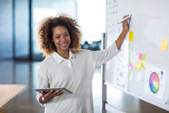 Portrait of woman writing on whiteboard while holding tablet Royalty Free Stock Photo