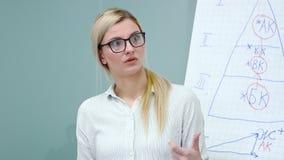 Portret dat van onderneemster aan collega's strategieën verklaart die financiële problemen van het bedrijf oplossen stock videobeelden