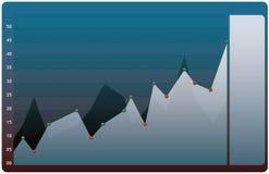 porównanie diagram Zdjęcia Stock
