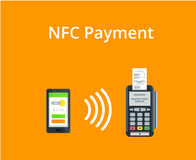 Pos terminal confirms payment from smartphone. Mobile Payment and NFC technology concept. Flat style  illustration. Royalty Free Stock Photography