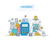 Pos terminal, zapłata systemy Transakcje finansowe, cashless operacja na zapłacie Fotografia Stock