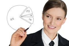 Positieve de groei en percentagegrafiek - vrouw Royalty-vrije Stock Afbeelding