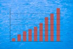 Positieve het verdienen grafiek Royalty-vrije Stock Fotografie