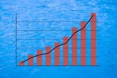 Positieve het verdienen grafiek Stock Foto