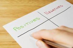 Positifs et négatifs Images stock