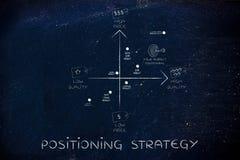 Positioneringstrategiöversikt med pris- & kvalitetsetiketter royaltyfria bilder
