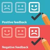 Positiv und negatives Feedback Lizenzfreie Stockfotografie