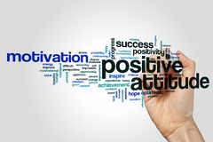 Positive attitude word cloud Royalty Free Stock Photography