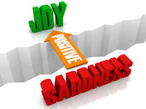 Positive is the bridge from SADNESS to JOY. Stock Photos
