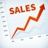 Positive business sales chart arrow. Positive business sales chart width red arrow  background Stock Images