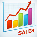 Positive business sales chart Royalty Free Stock Photo
