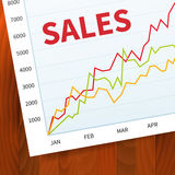 Positive business sales graph on wood background Stock Photo