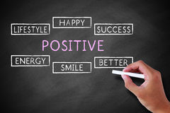 Positive Concept. Drawn by white chalk on blackboard Royalty Free Stock Photo