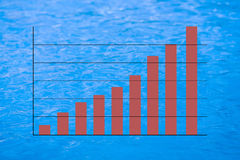 Positive earning chart. With image of blue water in background Royalty Free Stock Photography