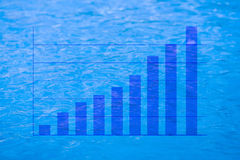 Positive earning chart. With image of blue water in background Stock Image