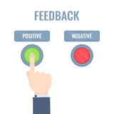 Positive feedback poster Royalty Free Stock Image