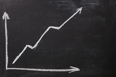 Positive graph on blackboard Royalty Free Stock Photo
