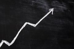 Positive graph on blackboard Stock Photos