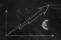 Positive graph on blackboard, Stock Image