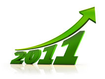 Positive green 2011. Business growth in 2011. Message of hope and prosperity Royalty Free Stock Photography