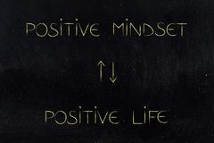 Positive mindset positive life text with double arrows in betwee. N, lifestyle concept Royalty Free Stock Images