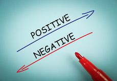 Positive and negative Royalty Free Stock Images